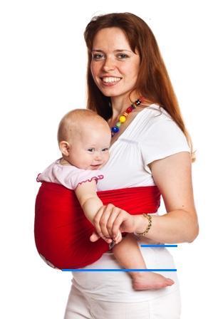 Нижняя точка тела ребенка в хорошо подобранном нерегулируемом кармане