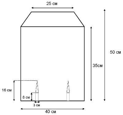 Нижняя лямка шириной 20 см (в