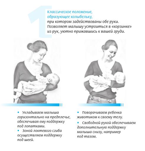 Как правильно брать грудничка